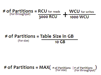 DynamoDB partition equations